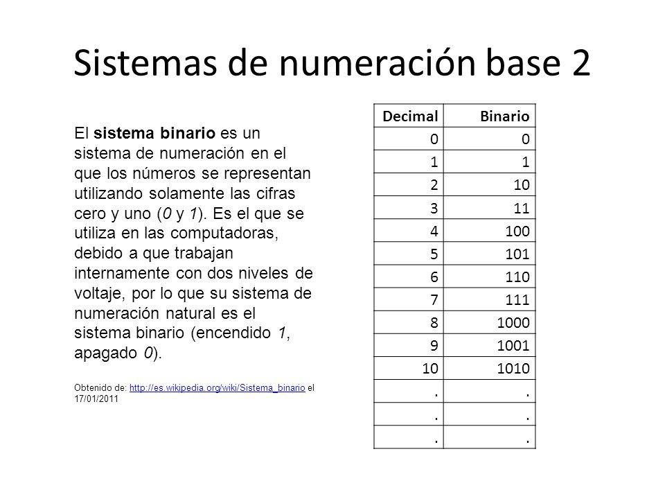 Sistemas de numeración base 2 El sistema binario es un sistema de numeración en el que los números se representan utilizando solamente las cifras cero