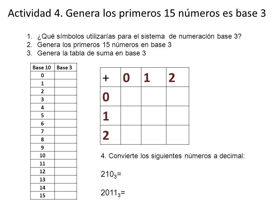 Actividad 4. Genera los primeros 15 números es base 3 1.¿Qué símbolos utilizarías para el sistema de numeración base 3? 2.Genera los primeros 15 númer