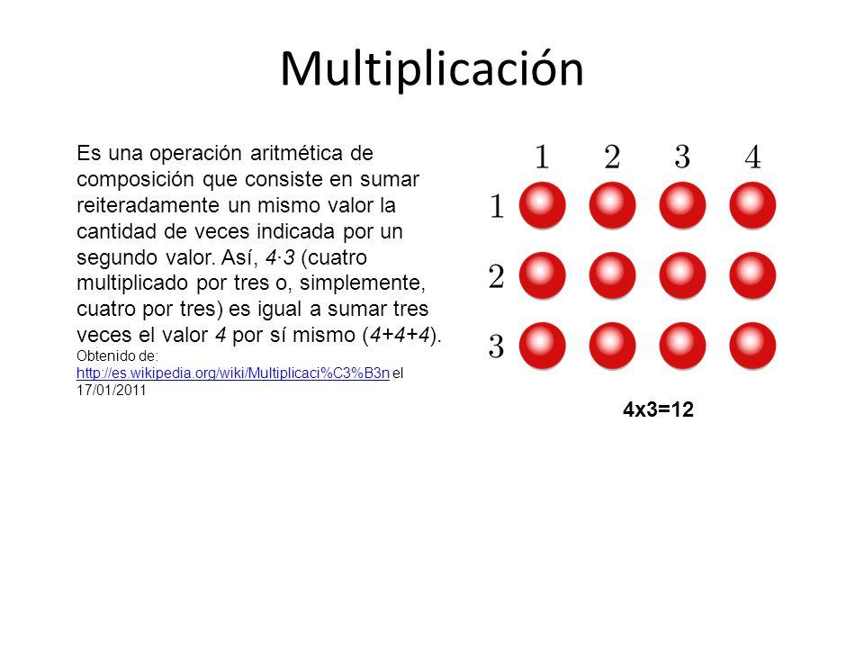 Multiplicación Es una operación aritmética de composición que consiste en sumar reiteradamente un mismo valor la cantidad de veces indicada por un seg