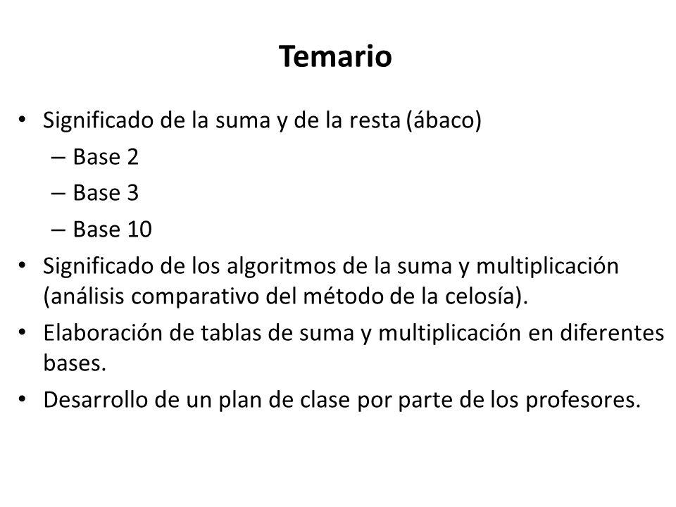 Temario Significado de la suma y de la resta (ábaco) – Base 2 – Base 3 – Base 10 Significado de los algoritmos de la suma y multiplicación (análisis c