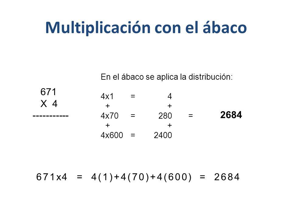 Multiplicación con el ábaco 671 X 4 ----------- En el ábaco se aplica la distribución: 4x1=4 ++ 4x70=280= ++ 4x600=2400 2684 671x4 = 4(1)+4(70)+4(600)