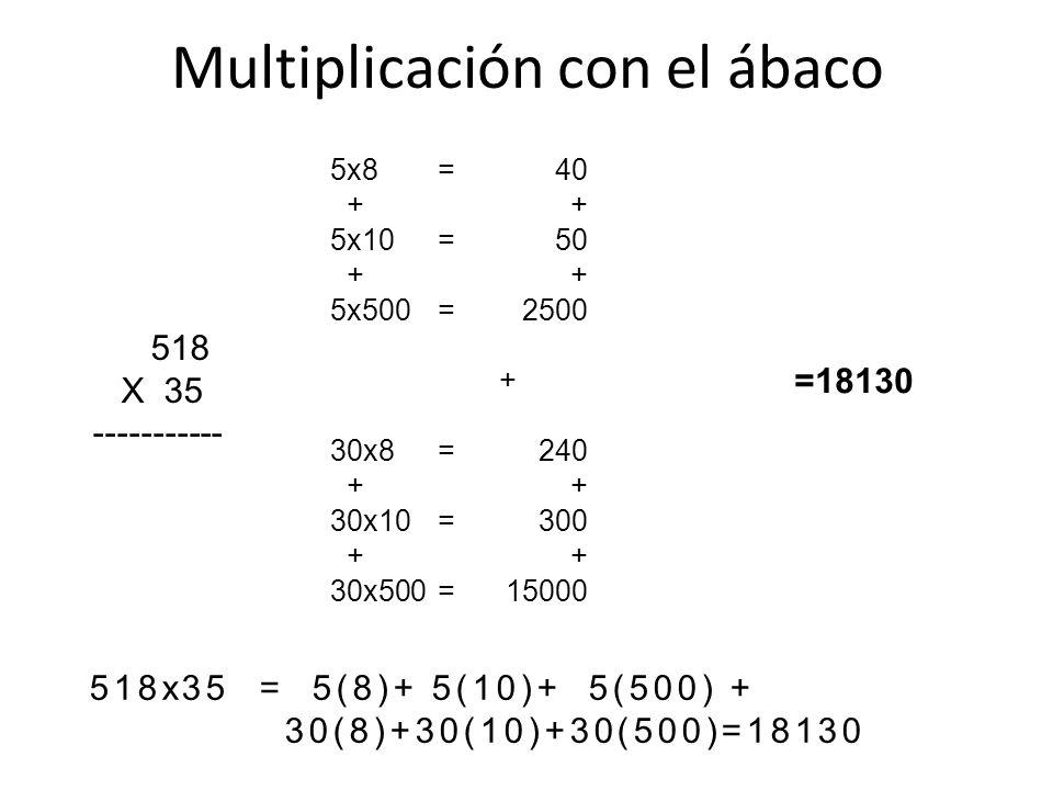 Multiplicación con el ábaco 518 X 35 ----------- 5x8=40 ++ 5x10=50 ++ 5x500=2500 + 30x8=240 ++ 30x10=300 ++ 30x500=15000 =18130 518x35 = 5(8)+ 5(10)+
