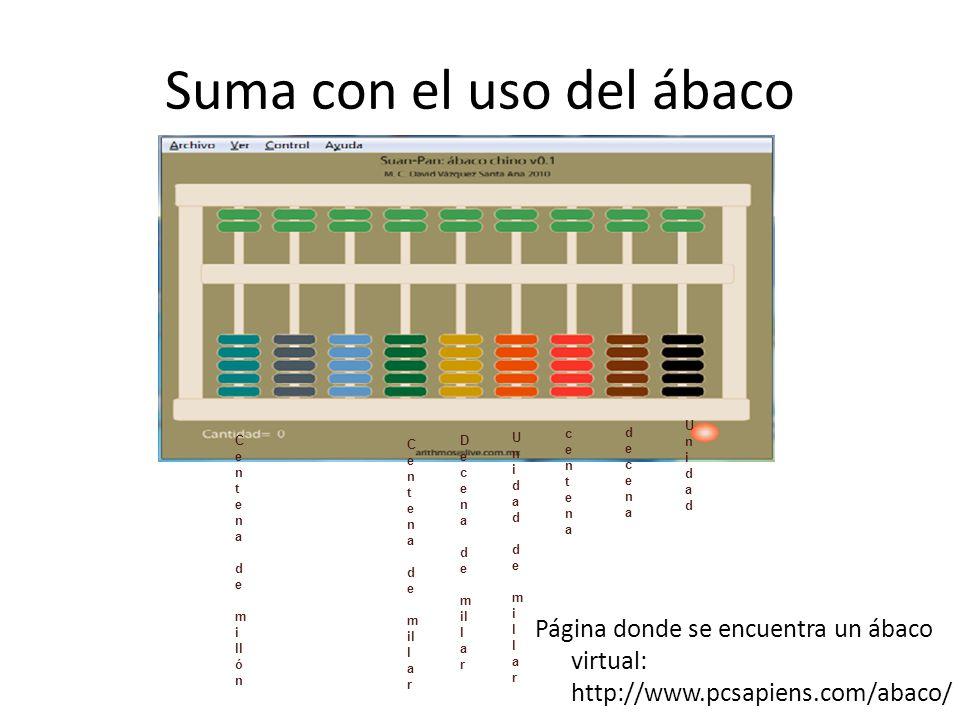 Suma con el uso del ábaco Página donde se encuentra un ábaco virtual: http://www.pcsapiens.com/abaco/ UnidadUnidad decenadecena centenacentena Unidad