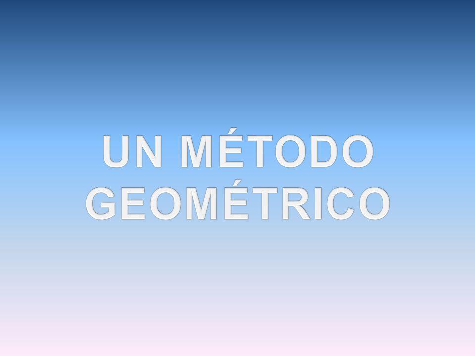 Método geométrico para la construcción de una Lemniscata de Bernoulli 1.