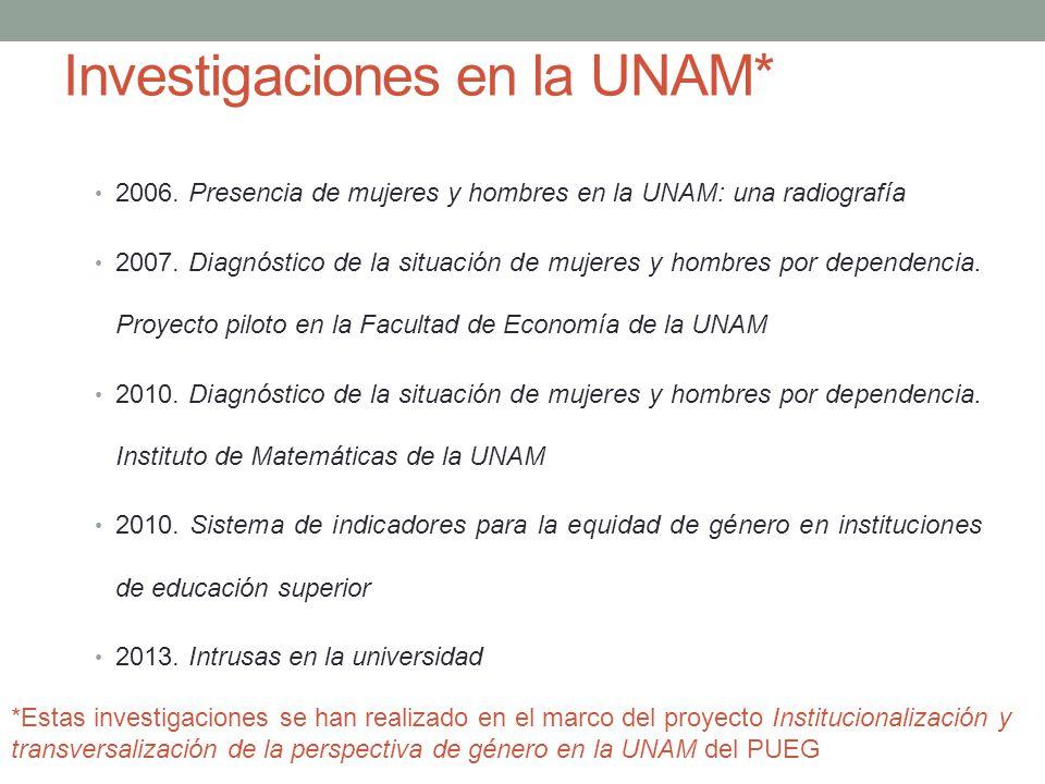 Investigaciones en la UNAM* 2006. Presencia de mujeres y hombres en la UNAM: una radiografía 2007. Diagnóstico de la situación de mujeres y hombres po