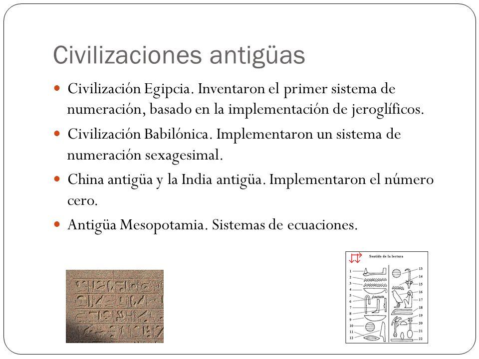 Civilizaciones antigüas Civilización Egipcia. Inventaron el primer sistema de numeración, basado en la implementación de jeroglíficos. Civilización Ba