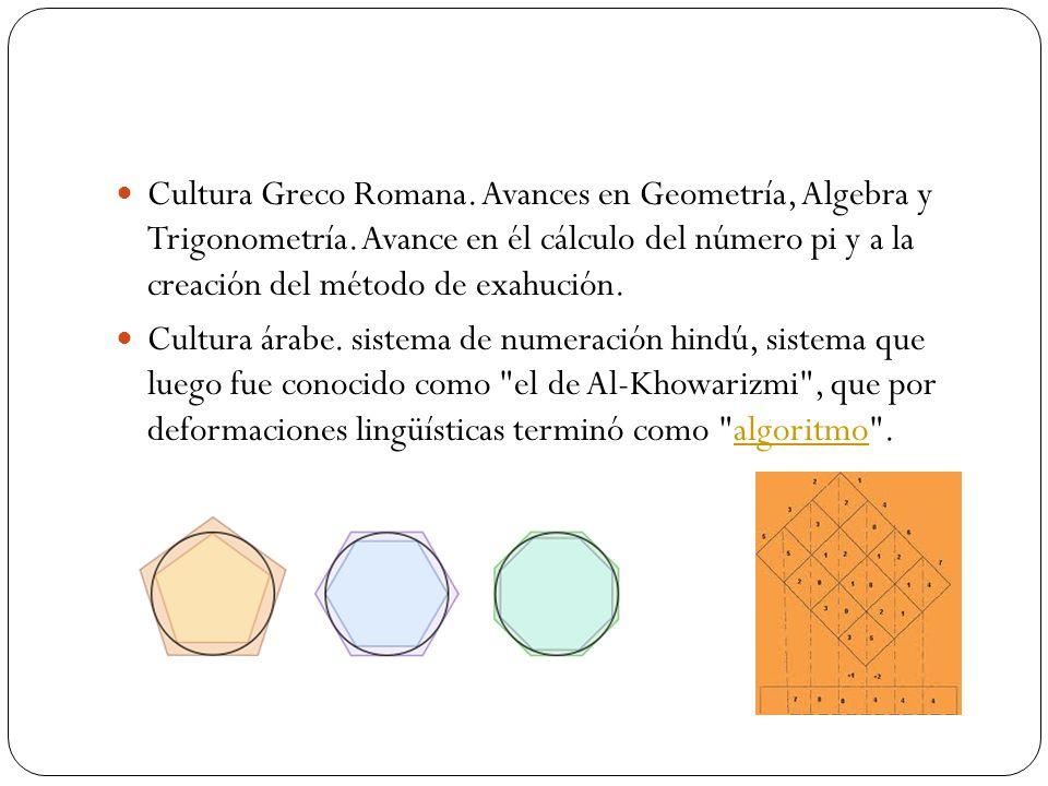 Cultura Greco Romana. Avances en Geometría, Algebra y Trigonometría. Avance en él cálculo del número pi y a la creación del método de exahución. Cultu