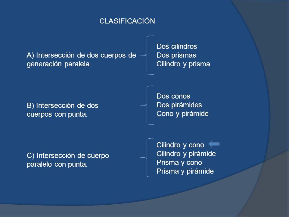 CLASIFICACIÓN A) Intersección de dos cuerpos de generación paralela.