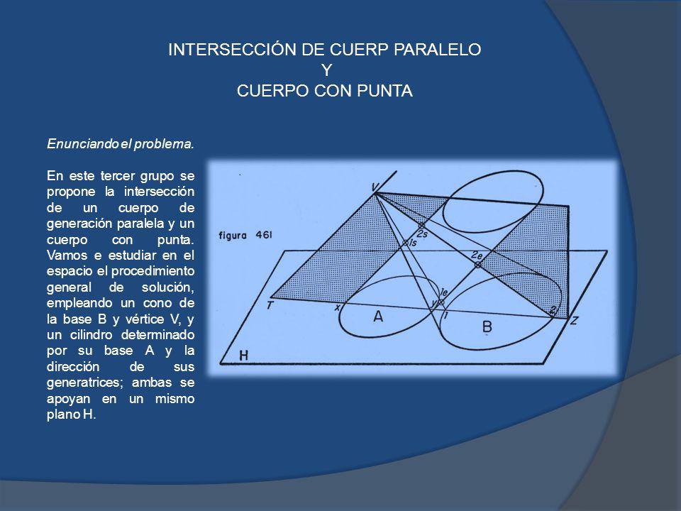 INTERSECCIÓN DE CUERP PARALELO Y CUERPO CON PUNTA Enunciando el problema.