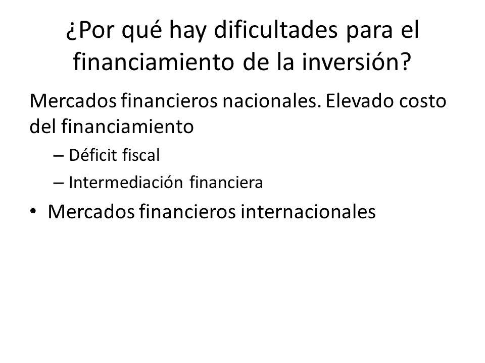 ¿Por qué hay dificultades para el financiamiento de la inversión.