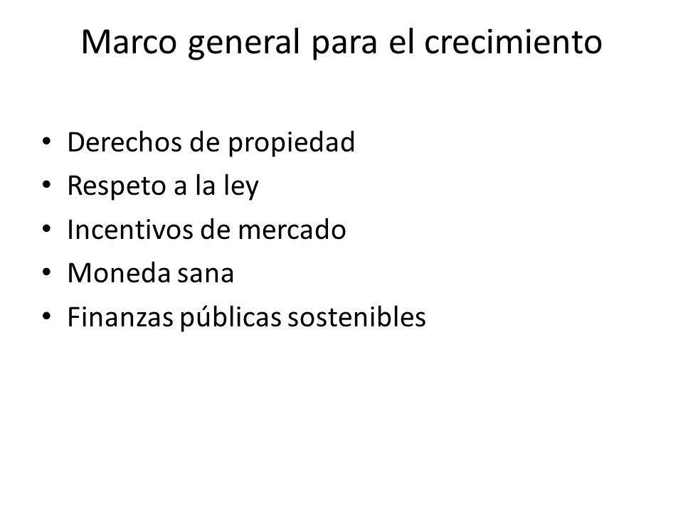 Marco general para el crecimiento Derechos de propiedad Respeto a la ley Incentivos de mercado Moneda sana Finanzas públicas sostenibles