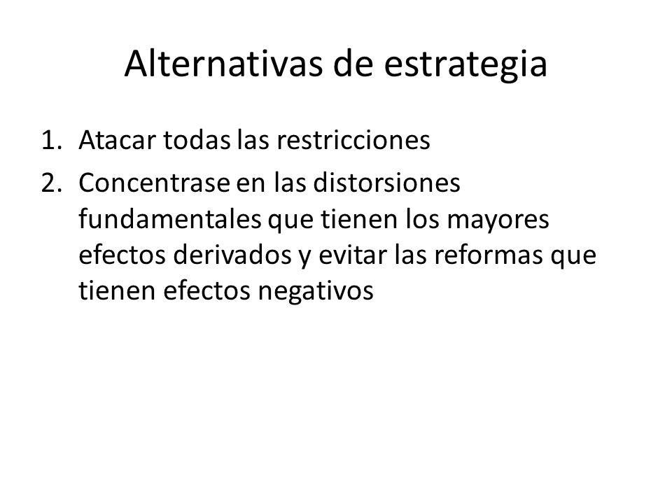 Alternativas de estrategia 1.Atacar todas las restricciones 2.Concentrase en las distorsiones fundamentales que tienen los mayores efectos derivados y evitar las reformas que tienen efectos negativos