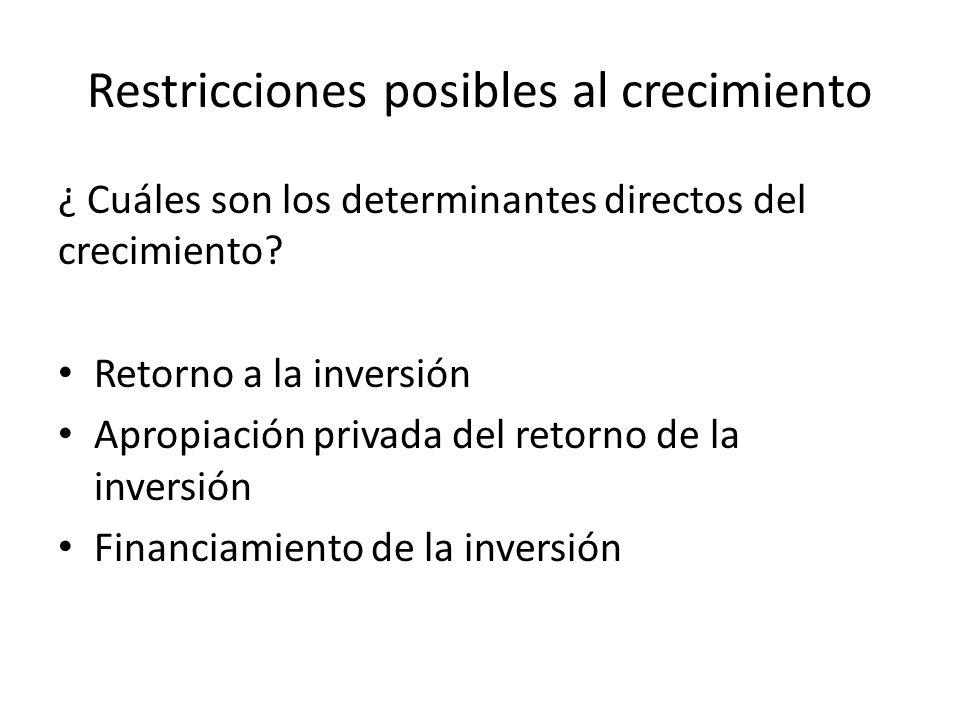 Restricciones posibles al crecimiento ¿ Cuáles son los determinantes directos del crecimiento.