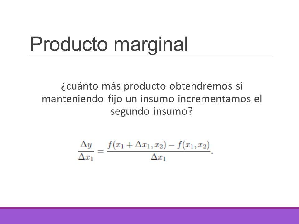 Tasa marginal de sustitución técnica.