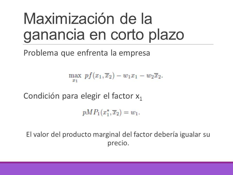 Maximización de la ganancia en corto plazo Problema que enfrenta la empresa Condición para elegir el factor x 1 El valor del producto marginal del factor debería igualar su precio.