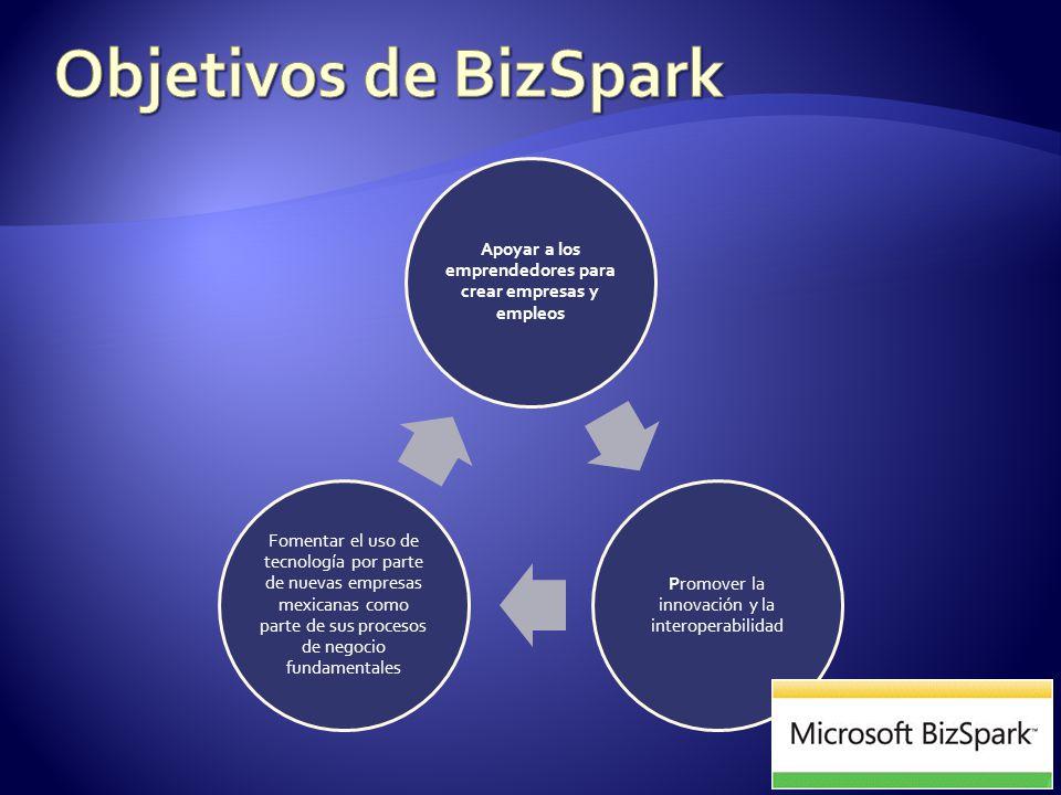 Apoyar a los emprendedores para crear empresas y empleos Promover la innovación y la interoperabilidad Fomentar el uso de tecnología por parte de nuevas empresas mexicanas como parte de sus procesos de negocio fundamentales