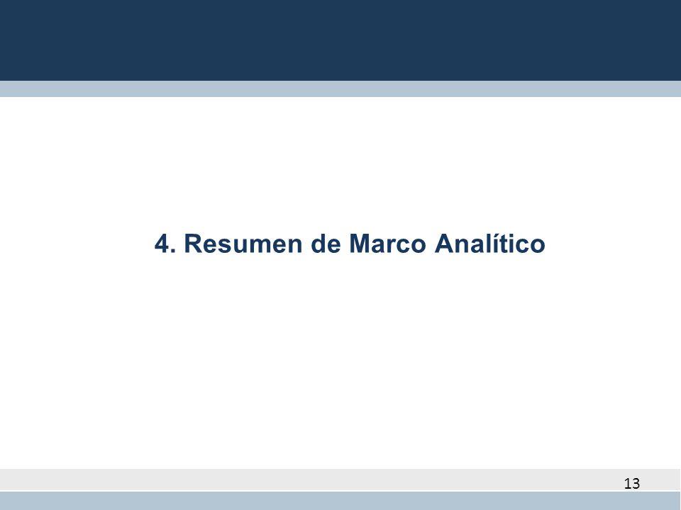 13 4. Resumen de Marco Analítico