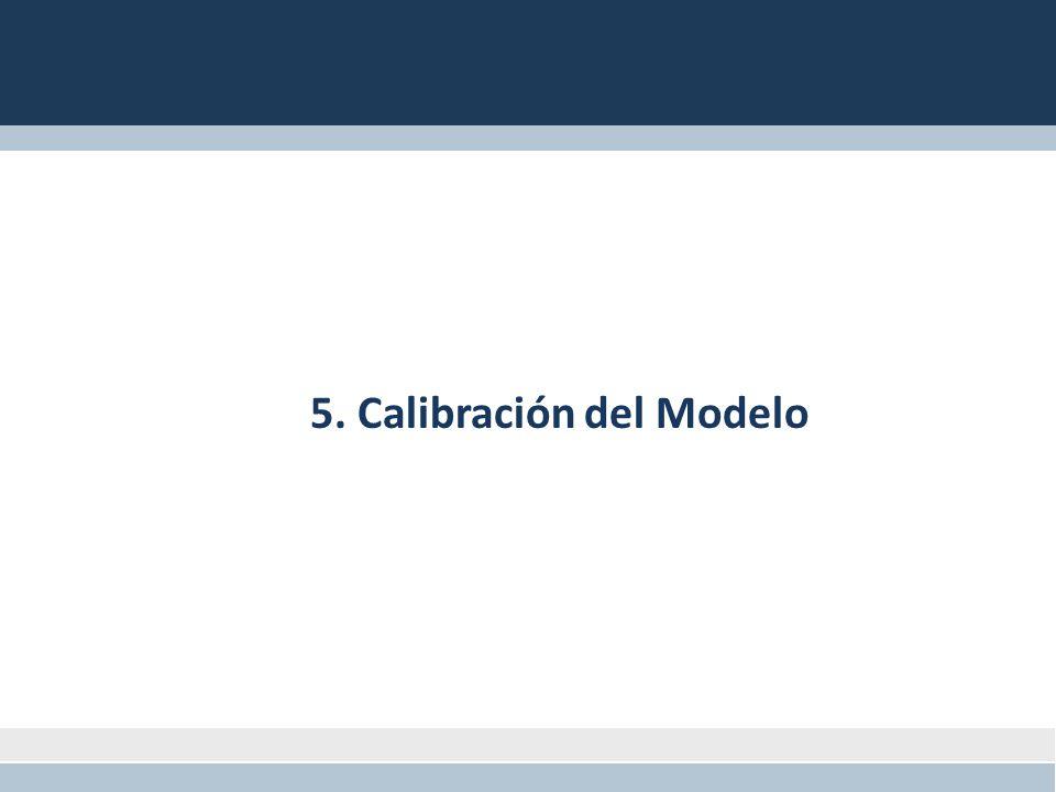 5. Calibración del Modelo