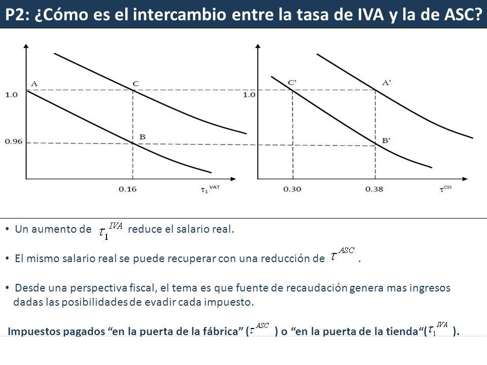 P2: ¿Cómo es el intercambio entre la tasa de IVA y la de ASC.