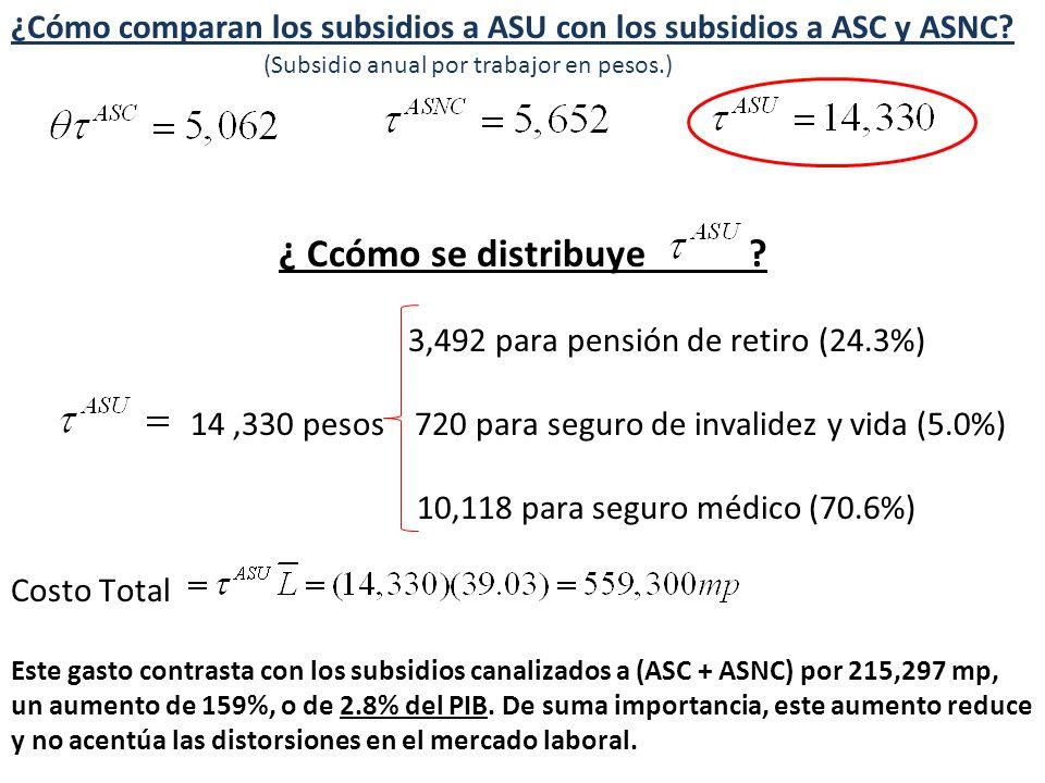 ¿Cómo comparan los subsidios a ASU con los subsidios a ASC y ASNC.