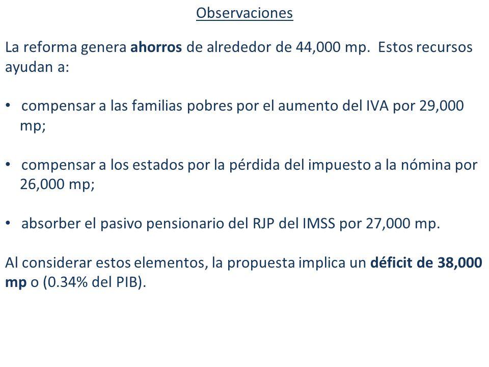 Observaciones La reforma genera ahorros de alrededor de 44,000 mp.