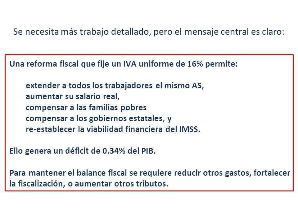 Se necesita más trabajo detallado, pero el mensaje central es claro: Una reforma fiscal que fije un IVA uniforme de 16% permite: extender a todos los trabajadores el mismo AS, aumentar su salario real, compensar a las familias pobres compensar a los gobiernos estatales, y re-establecer la viabilidad financiera del IMSS.