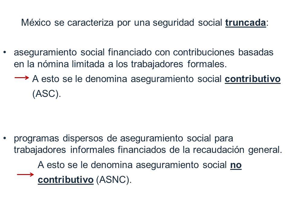 México se caracteriza por una seguridad social truncada: aseguramiento social financiado con contribuciones basadas en la nómina limitada a los trabajadores formales.
