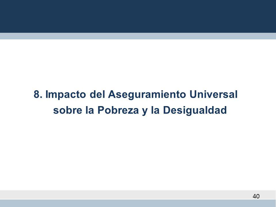 40 8. Impacto del Aseguramiento Universal sobre la Pobreza y la Desigualdad