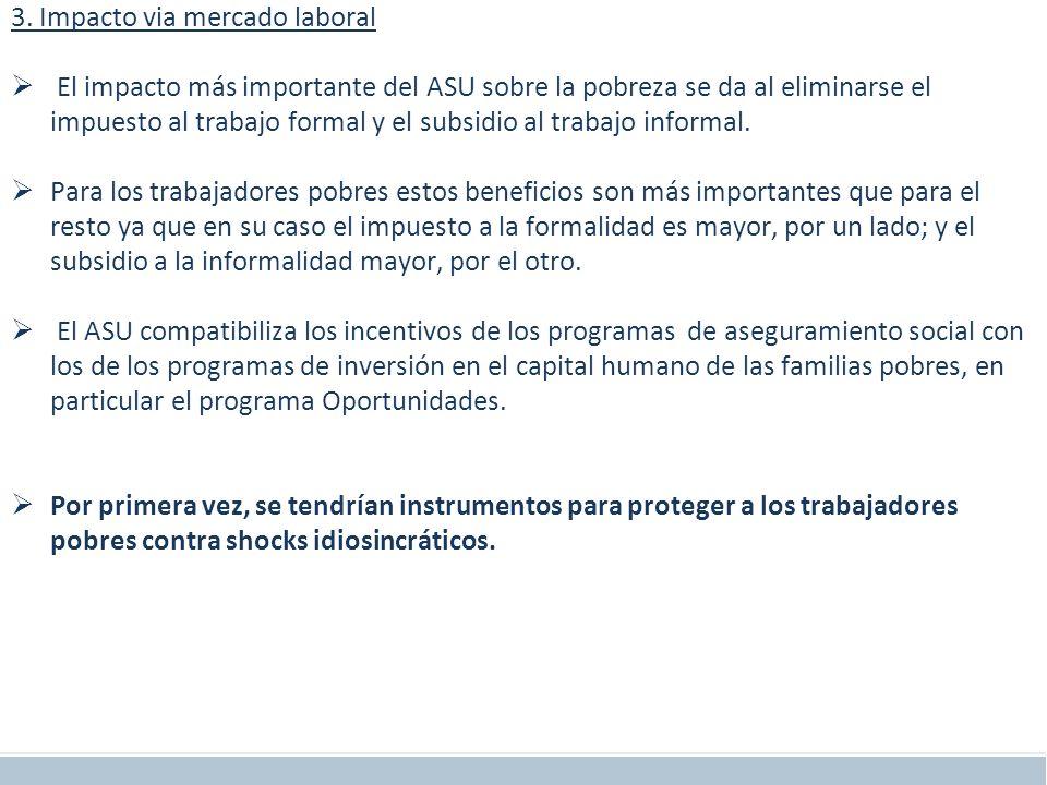Diez Implicaciones del ASU 3.