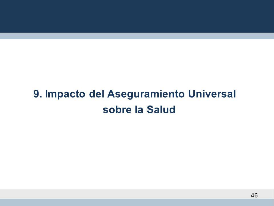 46 9. Impacto del Aseguramiento Universal sobre la Salud