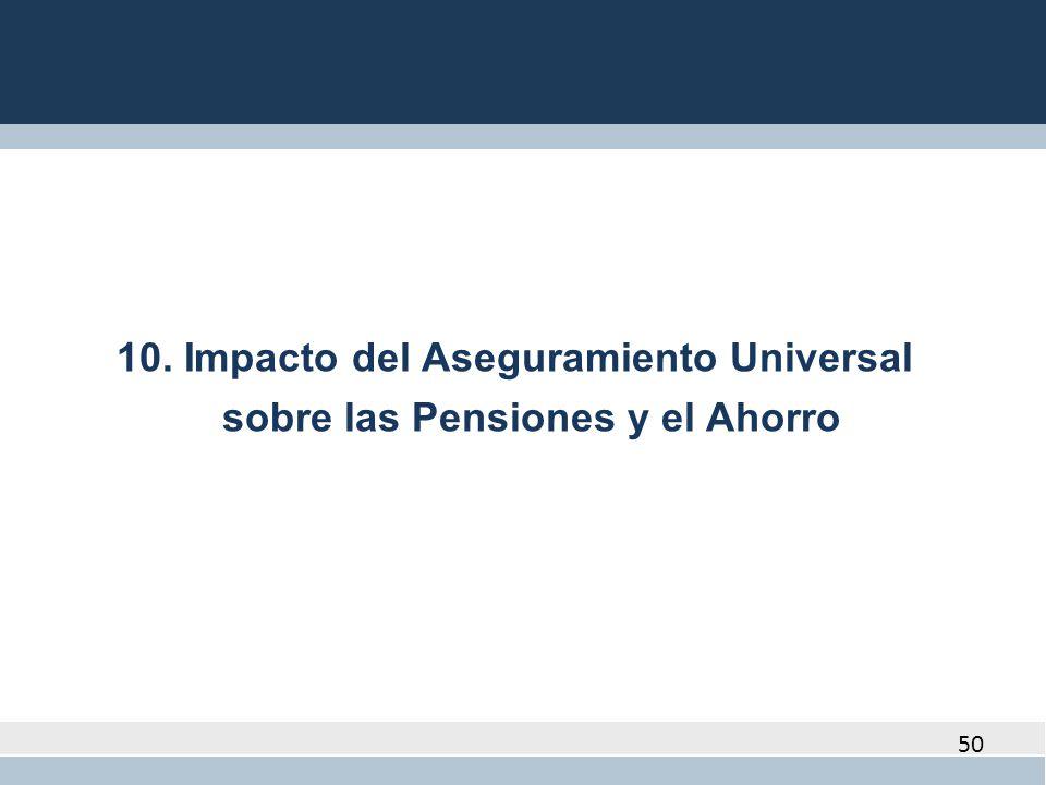 50 10. Impacto del Aseguramiento Universal sobre las Pensiones y el Ahorro
