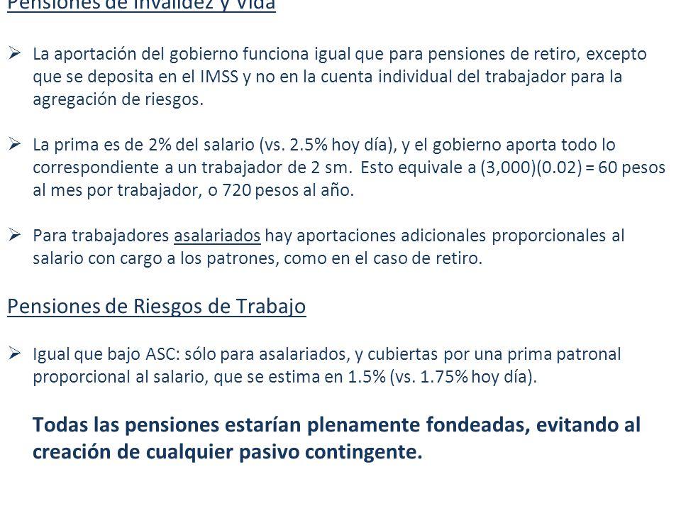 Diez Implicaciones del ASU Pensiones de Invalidez y Vida La aportación del gobierno funciona igual que para pensiones de retiro, excepto que se deposita en el IMSS y no en la cuenta individual del trabajador para la agregación de riesgos.