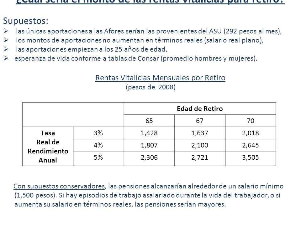 Diez Implicaciones del ASU ¿Cual sería el monto de las rentas vitalicias para retiro.