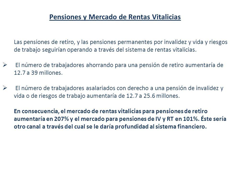 Diez Implicaciones del ASU Pensiones y Mercado de Rentas Vitalicias Las pensiones de retiro, y las pensiones permanentes por invalidez y vida y riesgos de trabajo seguirían operando a través del sistema de rentas vitalicias.