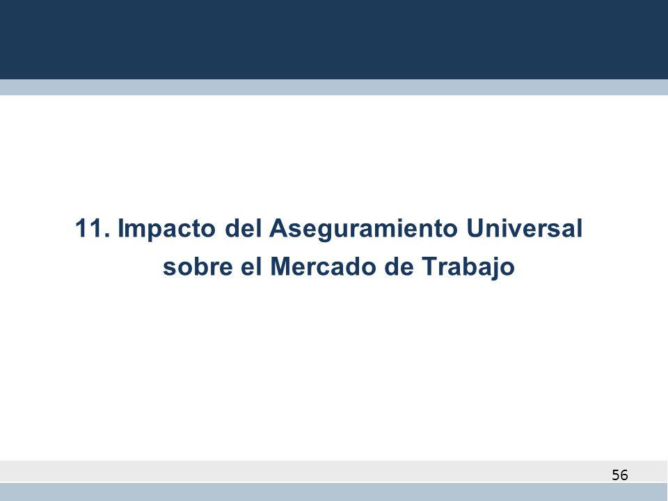 56 11. Impacto del Aseguramiento Universal sobre el Mercado de Trabajo