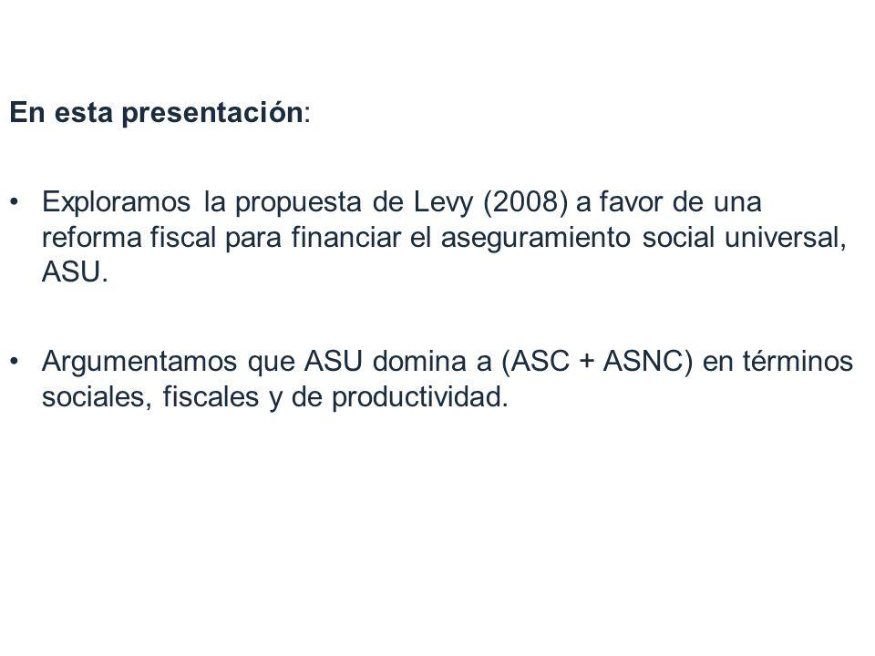 1. Motivation En esta presentación: Exploramos la propuesta de Levy (2008) a favor de una reforma fiscal para financiar el aseguramiento social univer