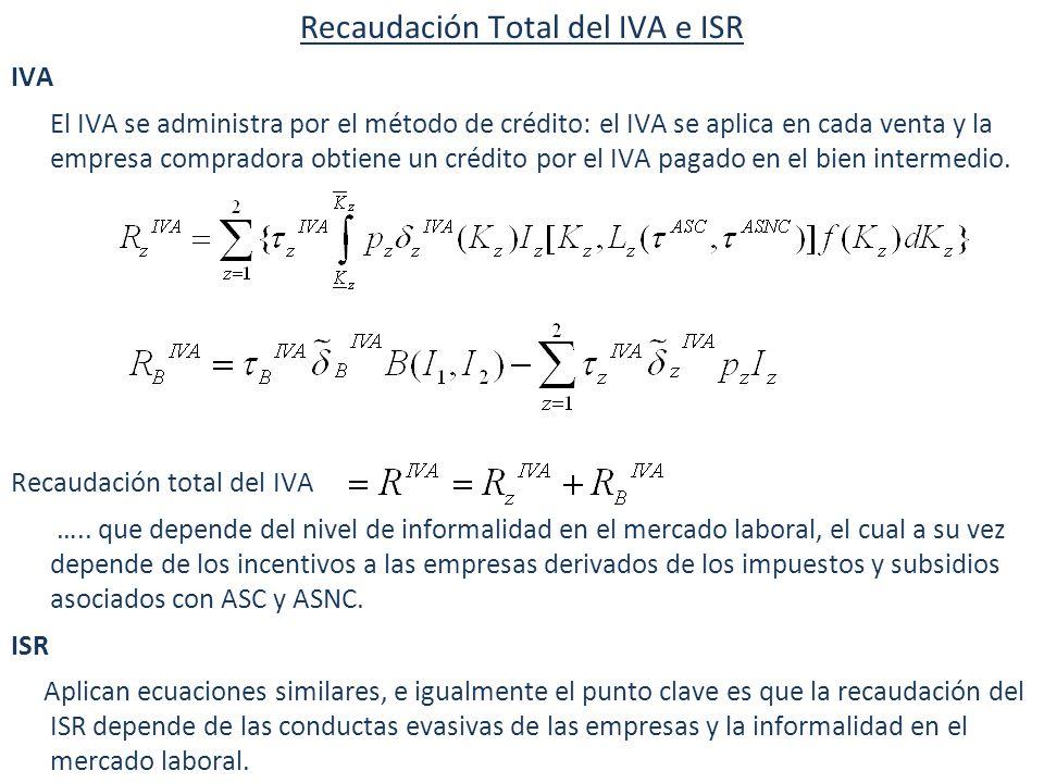 Recaudación Total del IVA e ISR IVA El IVA se administra por el método de crédito: el IVA se aplica en cada venta y la empresa compradora obtiene un crédito por el IVA pagado en el bien intermedio.