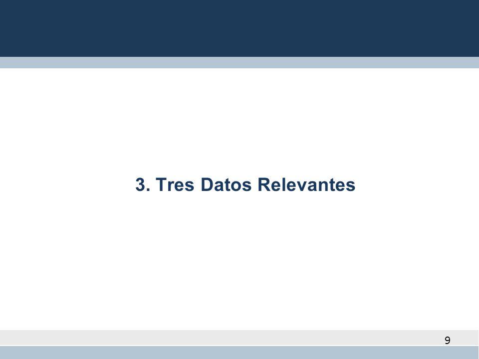 9 3. Tres Datos Relevantes