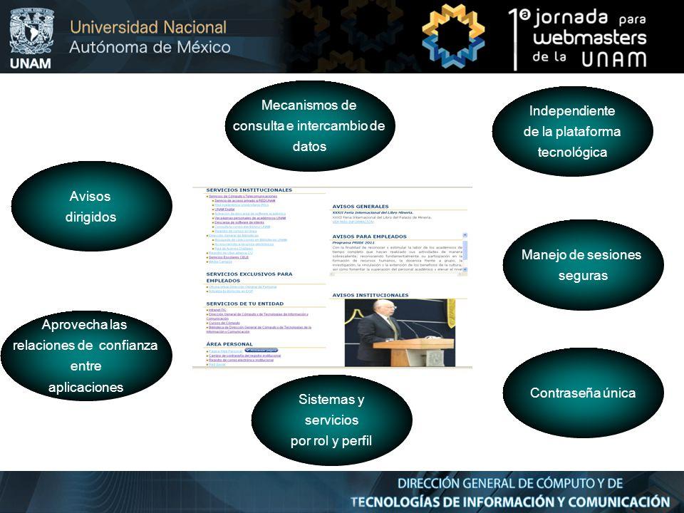 Avisos dirigidos Independiente de la plataforma tecnológica Mecanismos de consulta e intercambio de datos Sistemas y servicios por rol y perfil Manejo