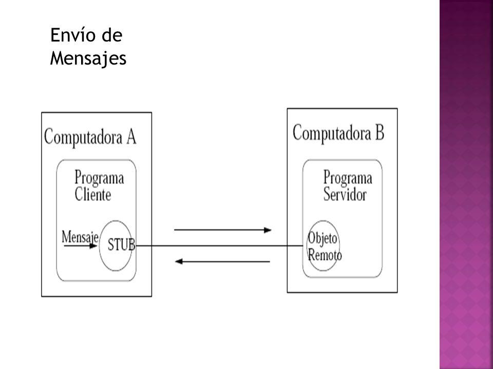 RMI… Es un esquema para objetos distribuidos.