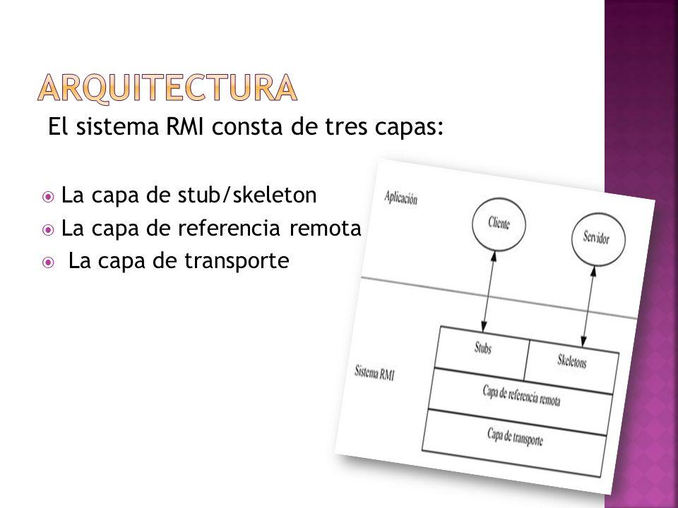 El sistema RMI consta de tres capas: La capa de stub/skeleton La capa de referencia remota La capa de transporte
