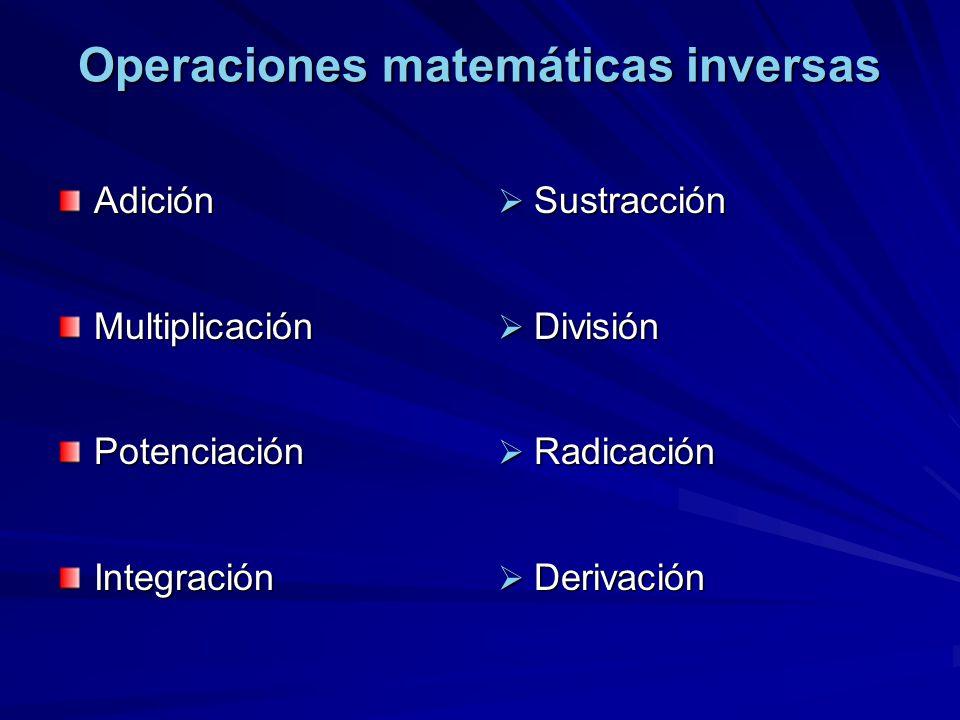 Operaciones matemáticas inversas AdiciónMultiplicaciónPotenciaciónIntegración Sustracción Sustracción División División Radicación Radicación Derivaci