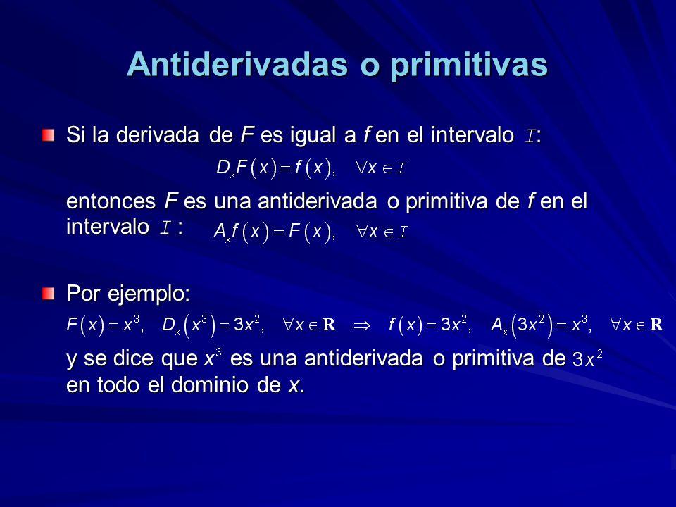Antiderivadas o primitivas Si la derivada de F es igual a f en el intervalo I : entonces F es una antiderivada o primitiva de f en el intervalo I : Po