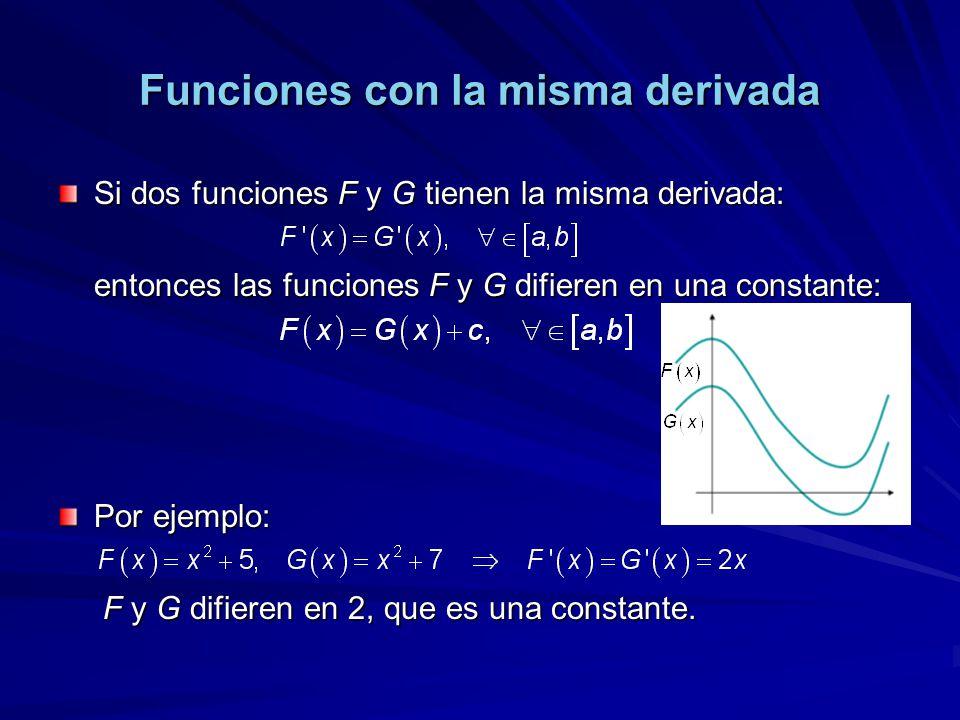 Funciones con la misma derivada Si dos funciones F y G tienen la misma derivada: entonces las funciones F y G difieren en una constante: Por ejemplo: