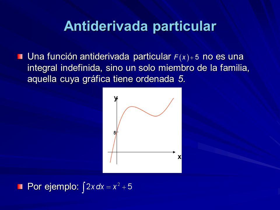 Antiderivada particular Una función antiderivada particular no es una integral indefinida, sino un solo miembro de la familia, aquella cuya gráfica ti