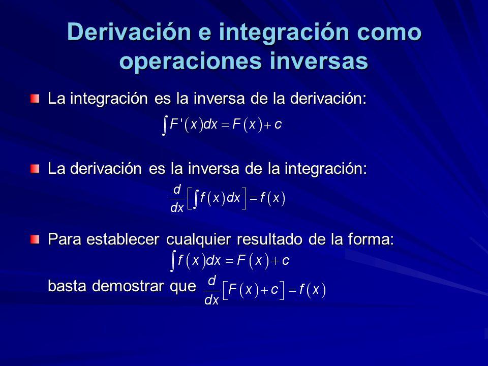 Derivación e integración como operaciones inversas La integración es la inversa de la derivación: La derivación es la inversa de la integración: Para