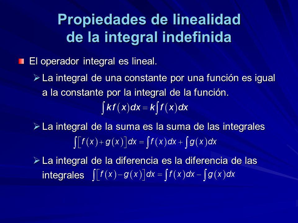 Propiedades de linealidad de la integral indefinida El operador integral es lineal. La integral de una constante por una función es igual a la constan