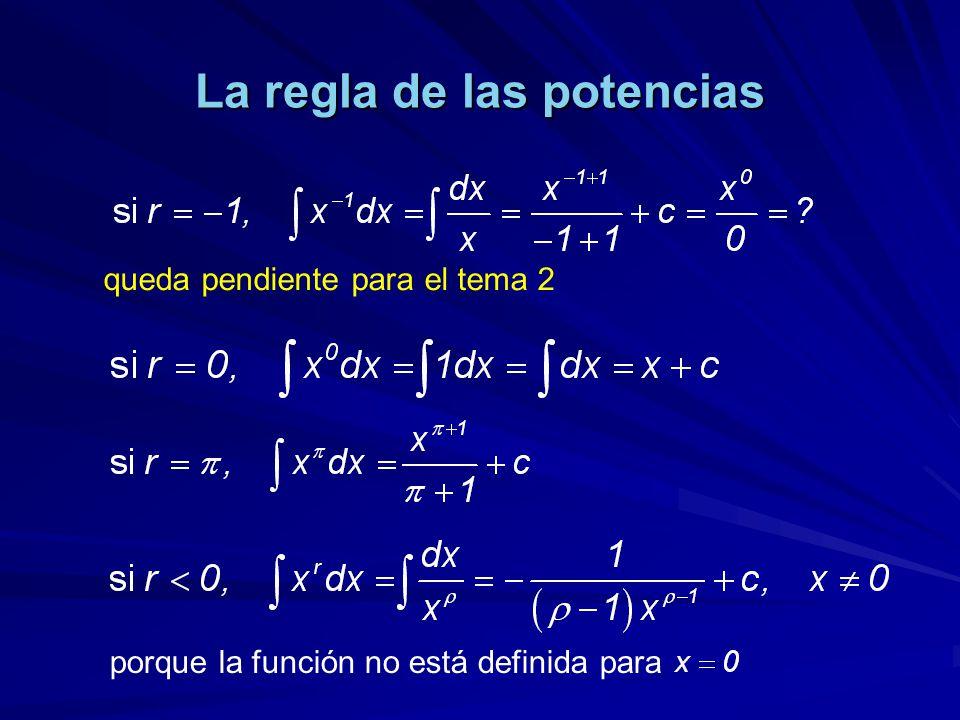 La regla de las potencias porque la función no está definida para queda pendiente para el tema 2