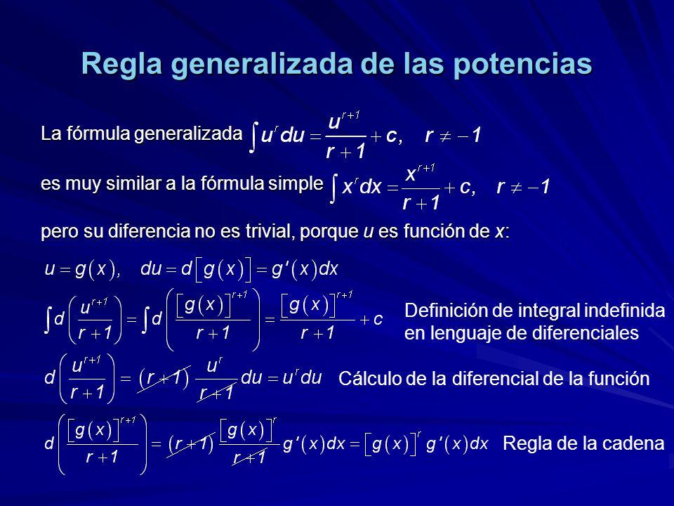 Regla generalizada de las potencias La fórmula generalizada es muy similar a la fórmula simple pero su diferencia no es trivial, porque u es función d