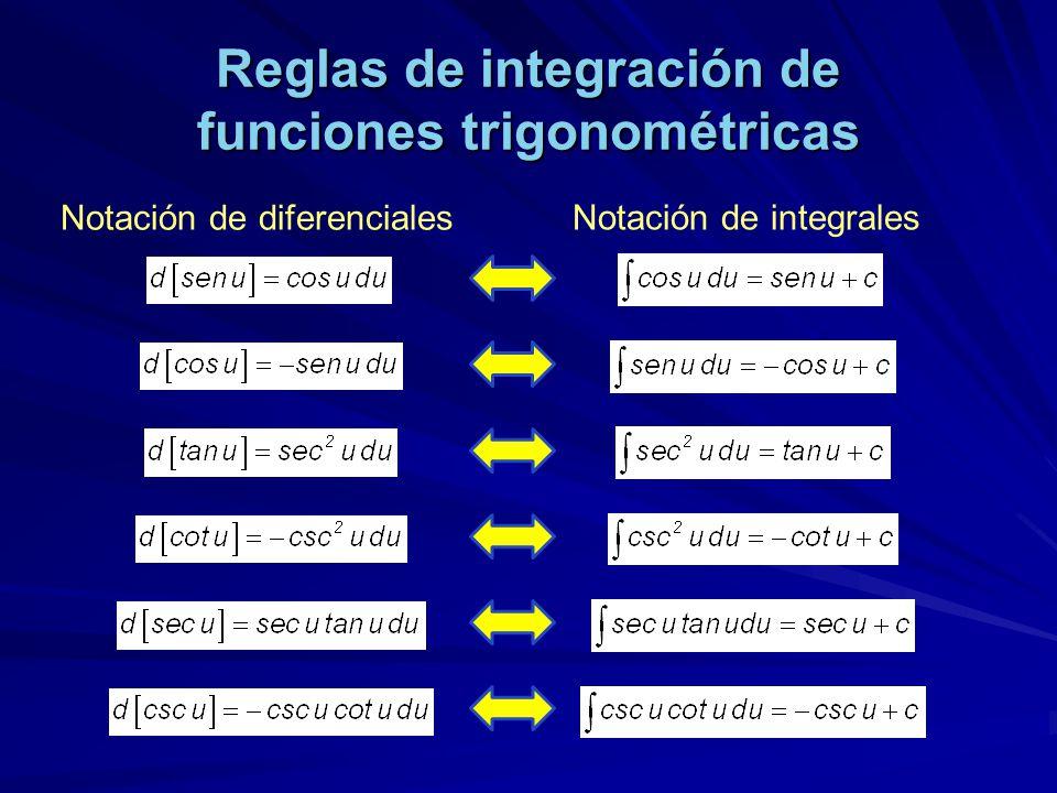 Reglas de integración de funciones trigonométricas Notación de diferenciales Notación de integrales